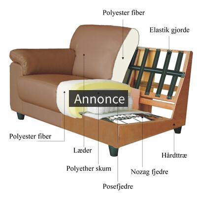 Sofa-konstruktion